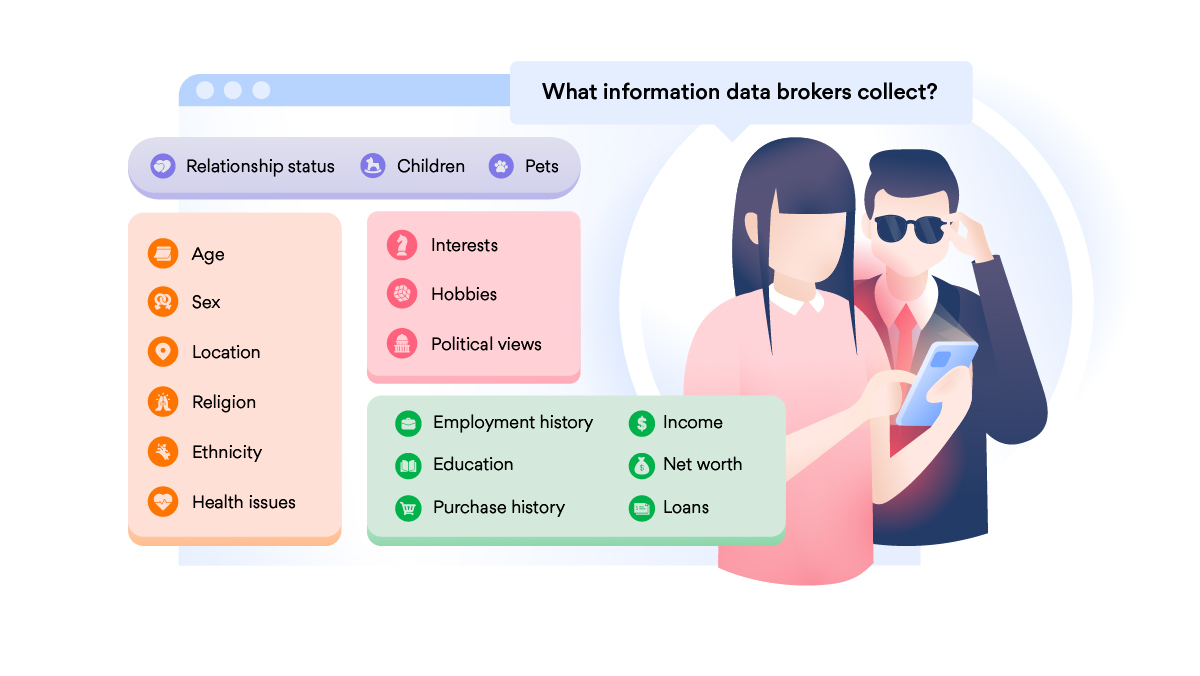 What are data brokers, and are they putting you at risk?